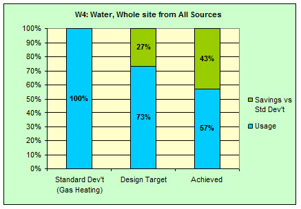 K2 ESD chart 4 all water