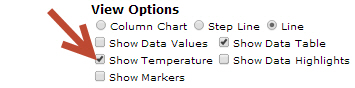 eco-tracker view options
